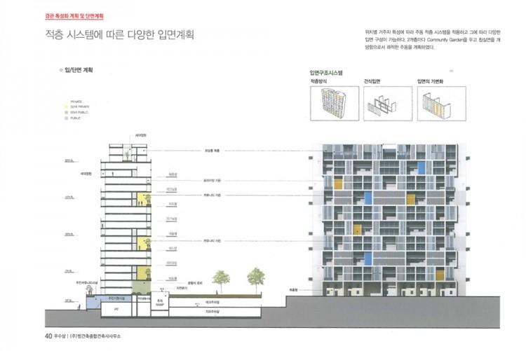 20141112_Housing_11