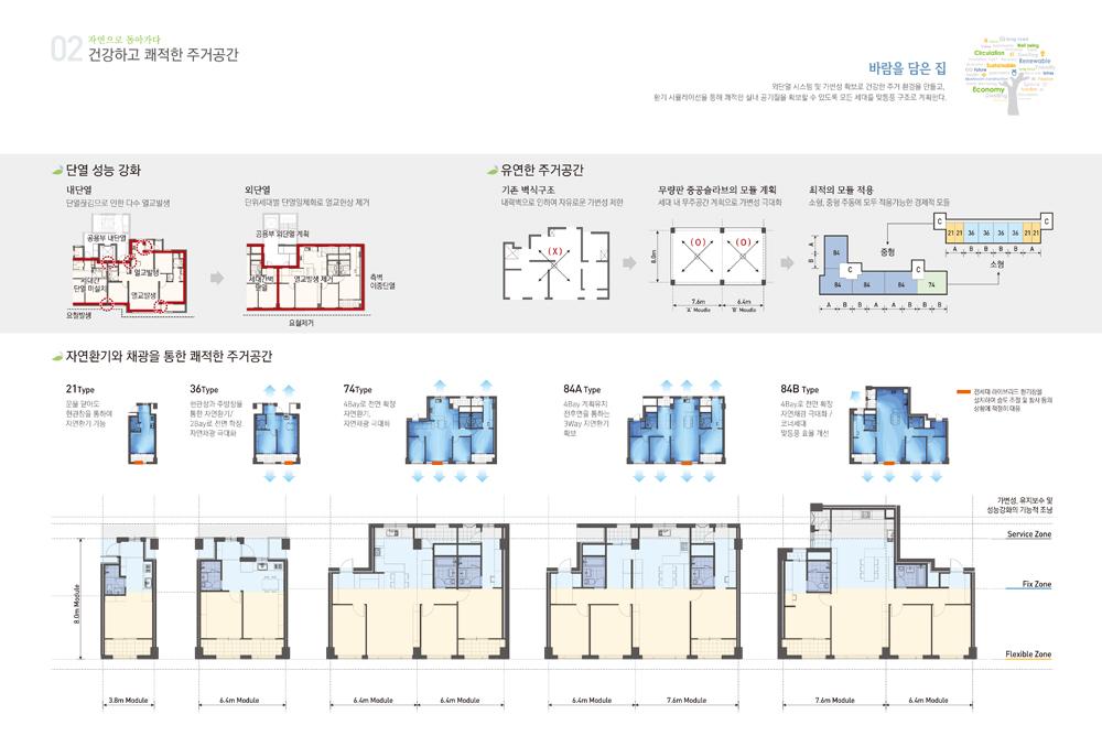 20150722_LH Housing_03