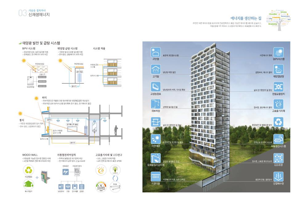 20150722_LH Housing_06